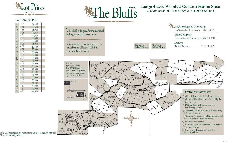 59 The Bluffs Drive Unit 53, Eureka, MO 63025